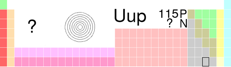 File:800px-Uup-TableImage.png